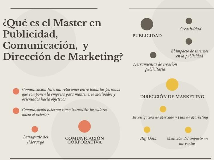 Infografía sobre el Master en Publicidad y Marketing en Valencia