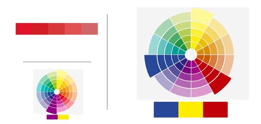 La importancia del color en las tipografías y textos en publicidad
