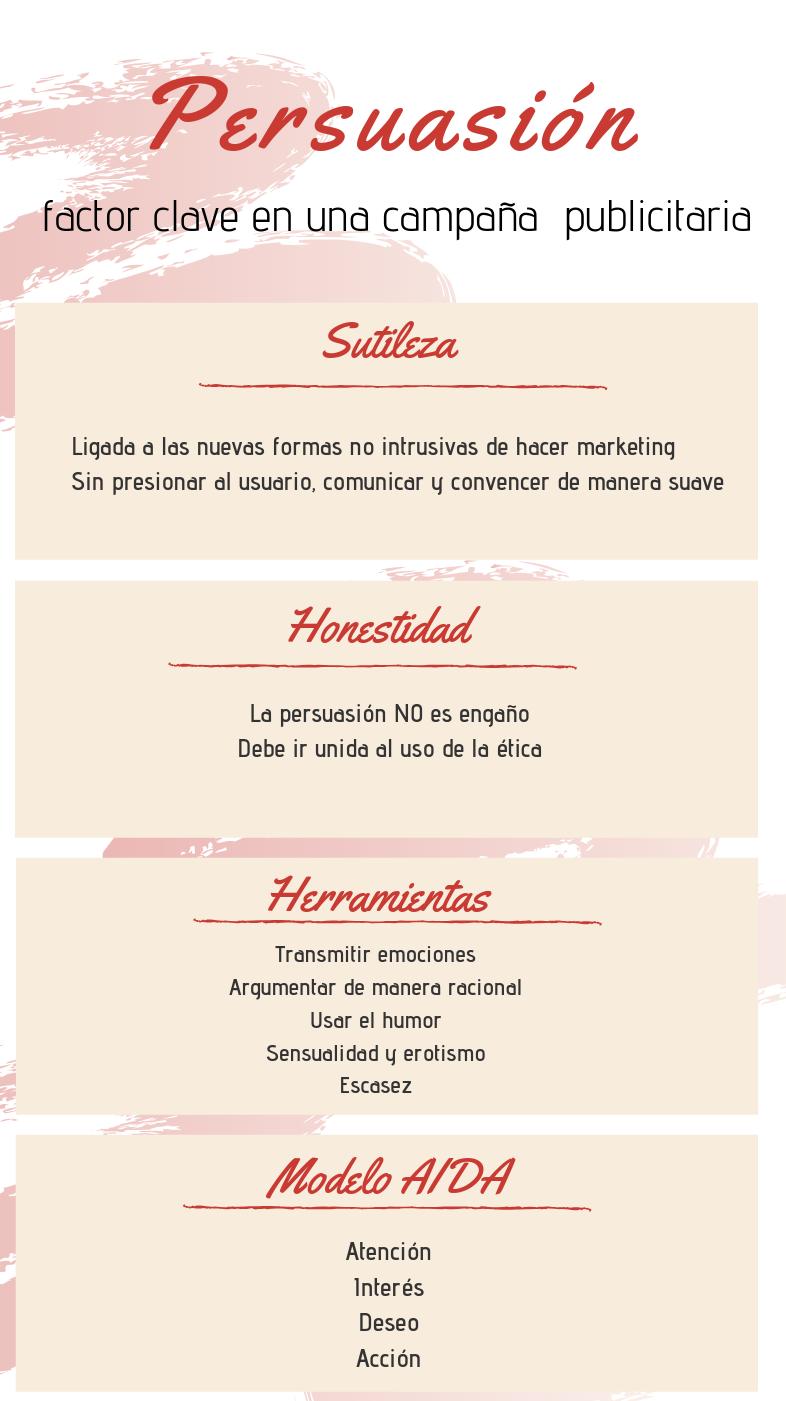 Persuasión Publicitaria- Infografía