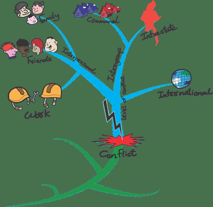 Imagen sobre técnicas de Visual Thinking