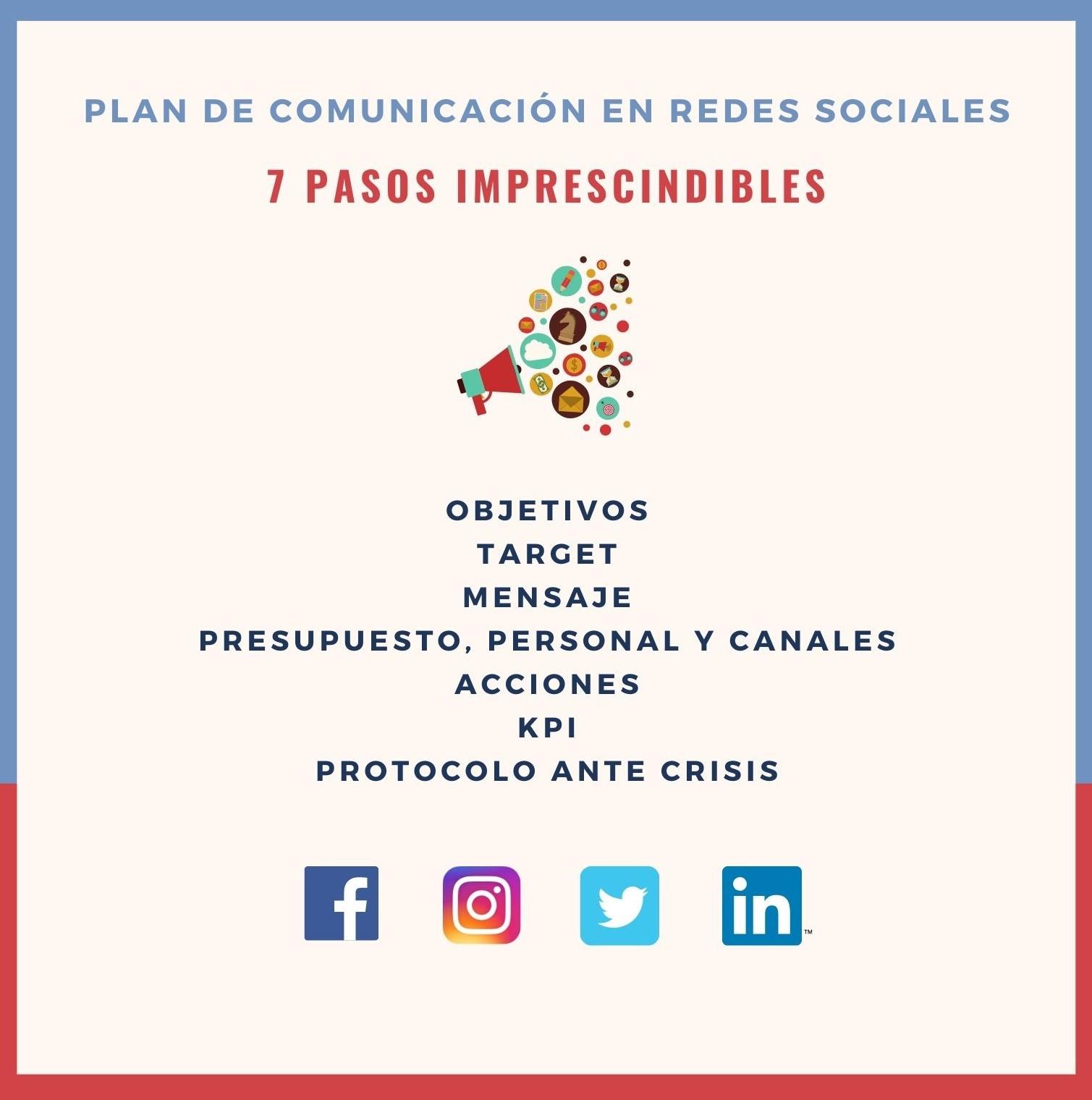 Infografía sobre cómo hacer un Plan de comunicación redes sociales