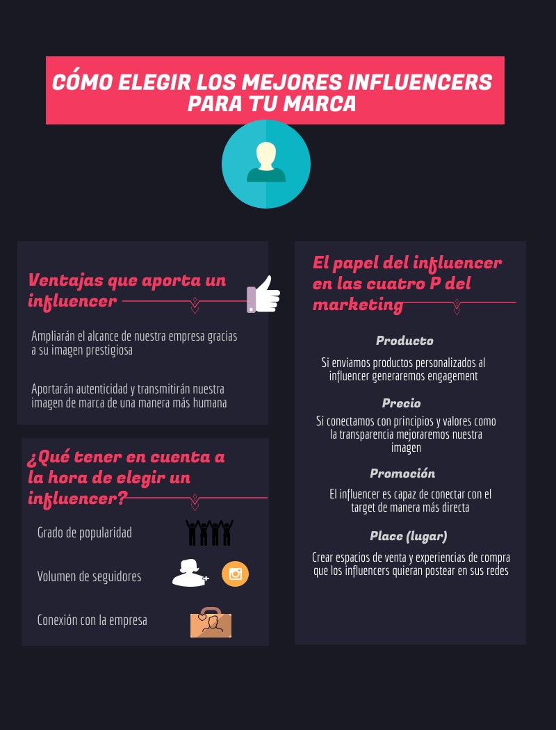 infografía influencers como estrategia de marketing