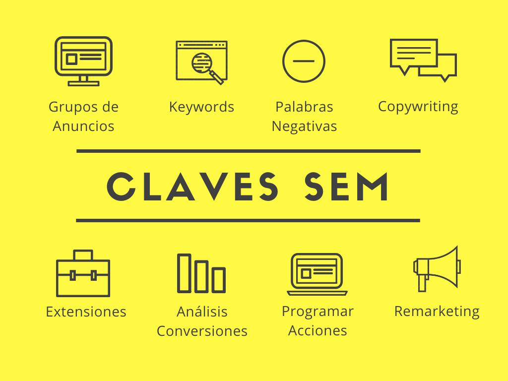 Claves para crear campañas SEM
