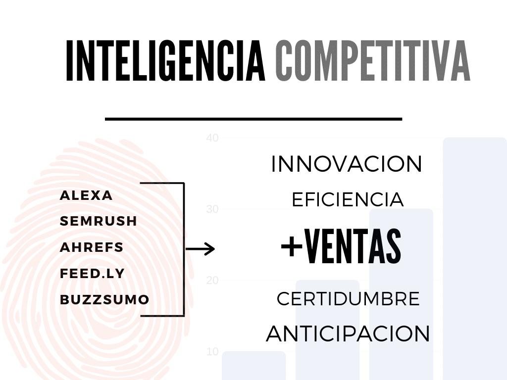 Infografía - recursos de inteligencia competitiva para aumentar las ventas