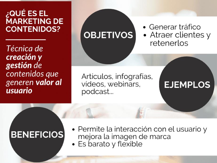 Infografia - Marketing de contenidos - Objetivos - Beneficios - Ejemplos