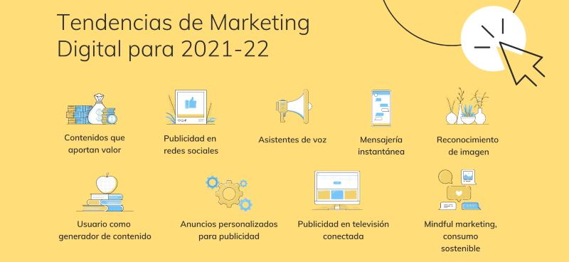 Infografía sobre las tendencias en marketing digital para los próximos años