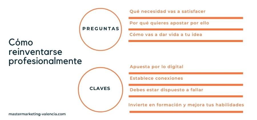 Infografía Cómo reinventarse profesionalmente