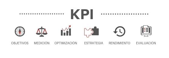 KPI en Gestión Comercial