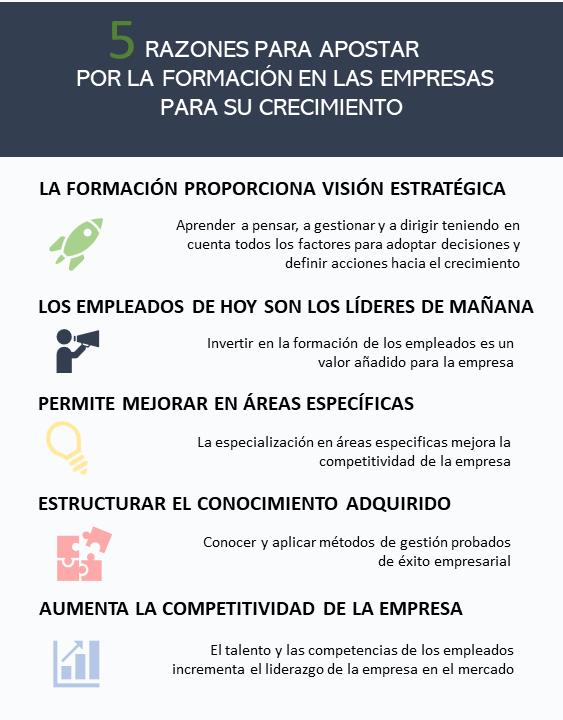 Infografía 5 Razones para apostar por la formación en las empresas