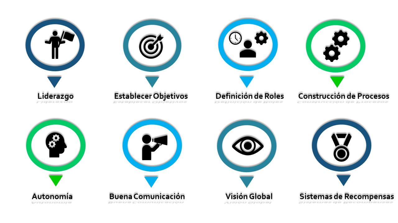 Infografía 8 claves para crear equipos de trabajo de alto rendimiento