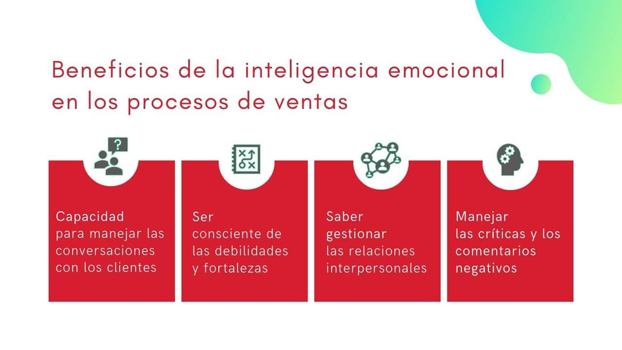 Beneficios de aplicar la inteligencia emocional al proceso de ventas