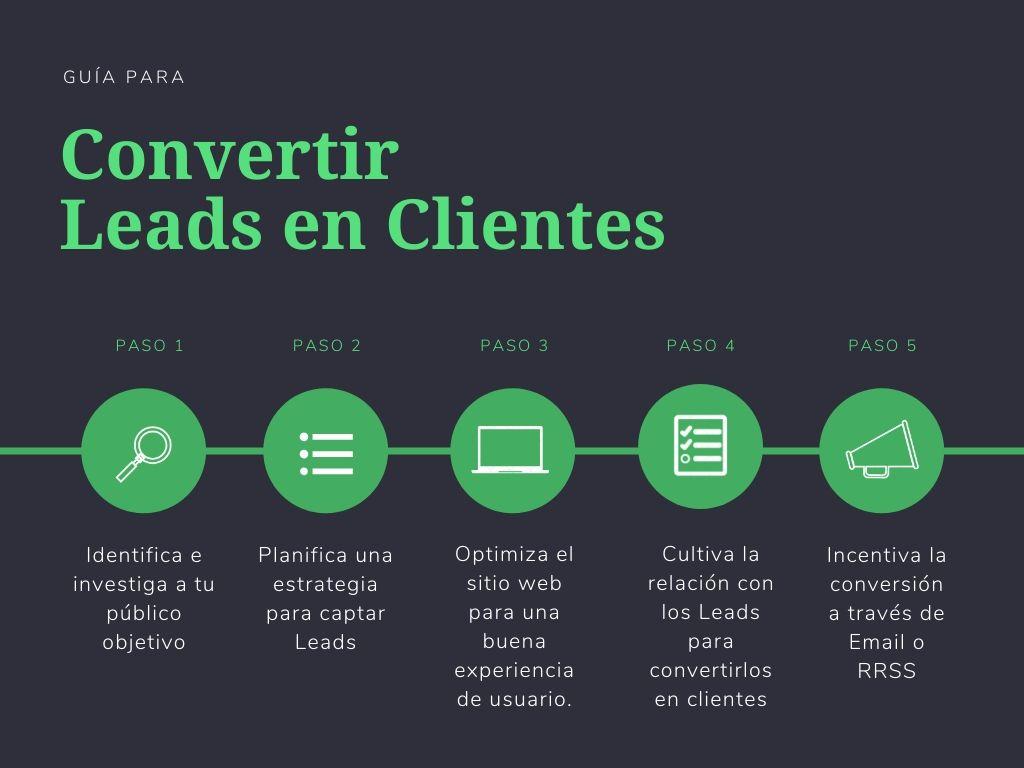 Guía con pasos para convertir leads en clientes