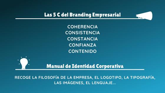 Infografía sobre conceptos esenciales del Branding Empresarial