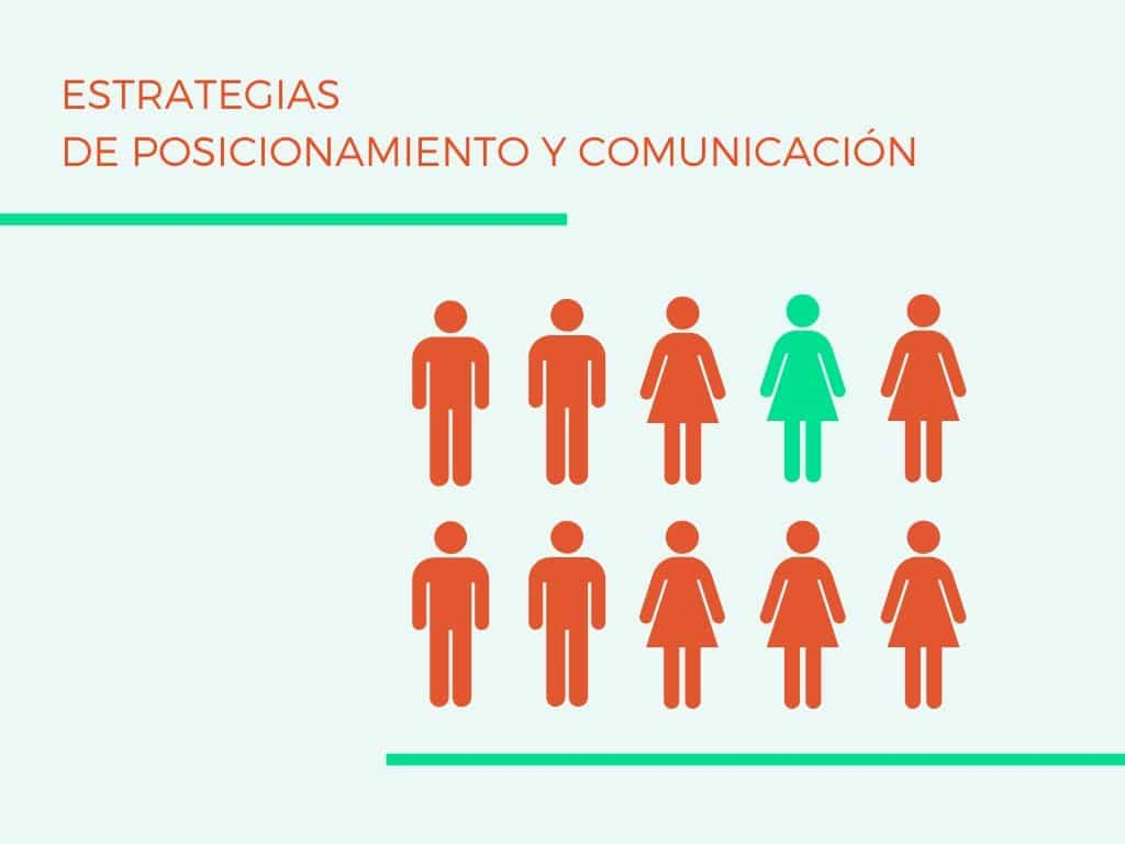 Estrategias de Marketing Comercial para la comunicación y el posicionamiento de la marca