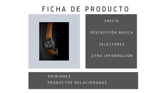 Ejemplo Ficha de Producto - Reloj
