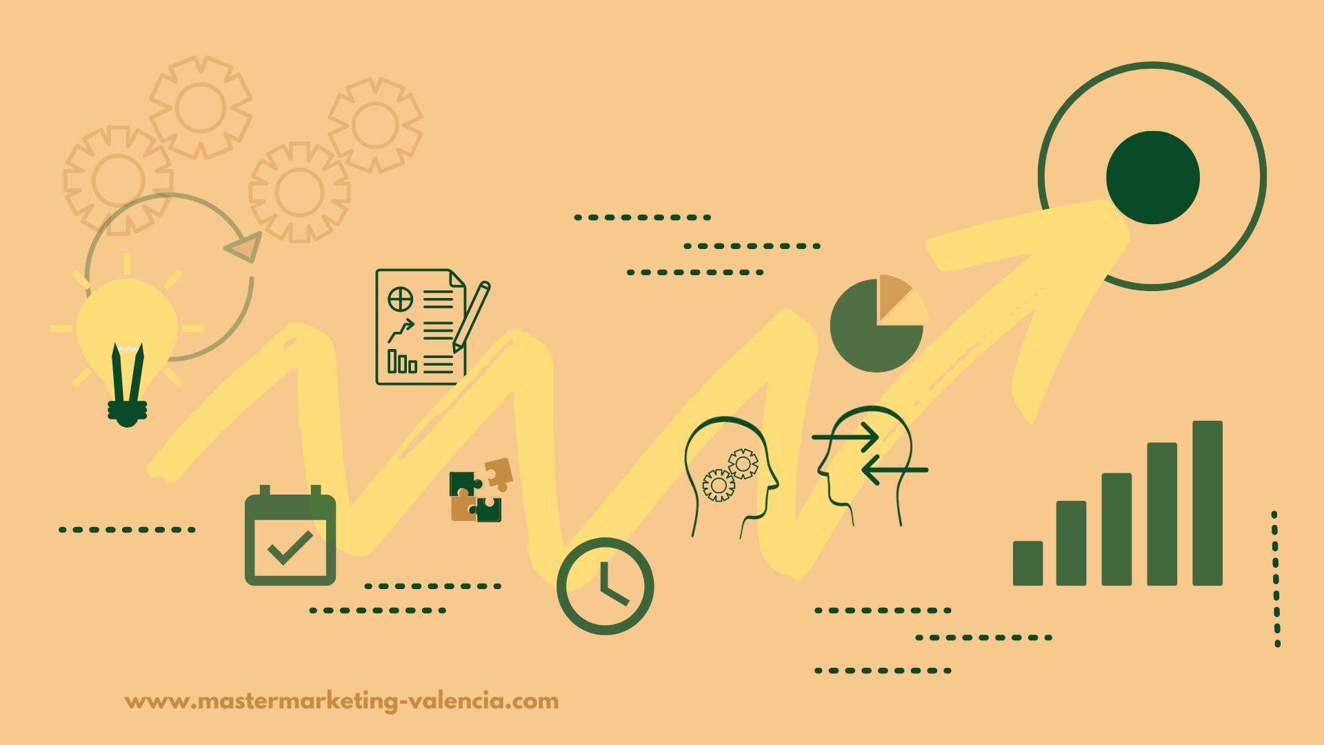 Indicadores clave de rendimiento Revenue Management