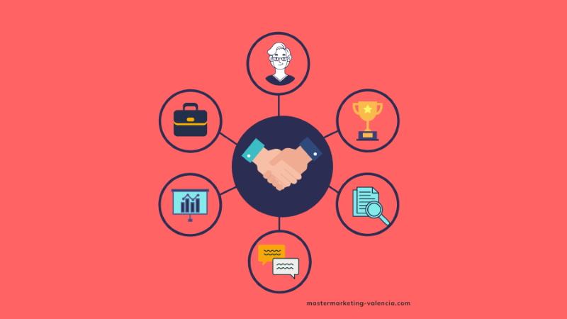 infografía - técnicas estudio de las necesidades del cliente