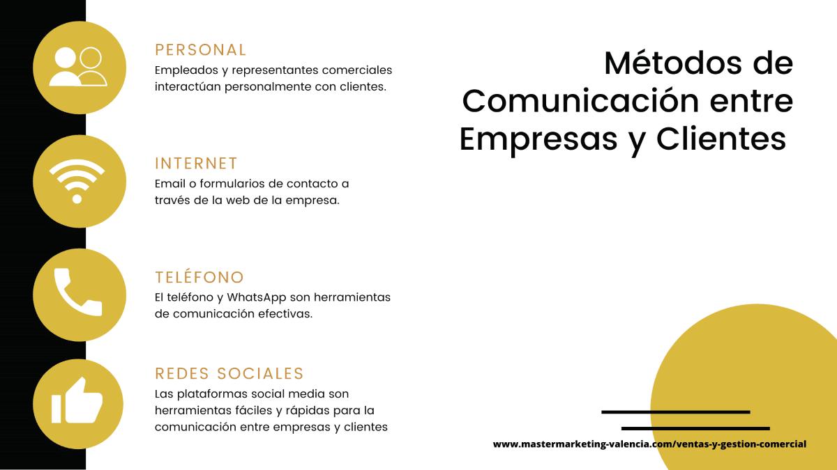 Métodos para la comunicación de empresas con clientes eficientes